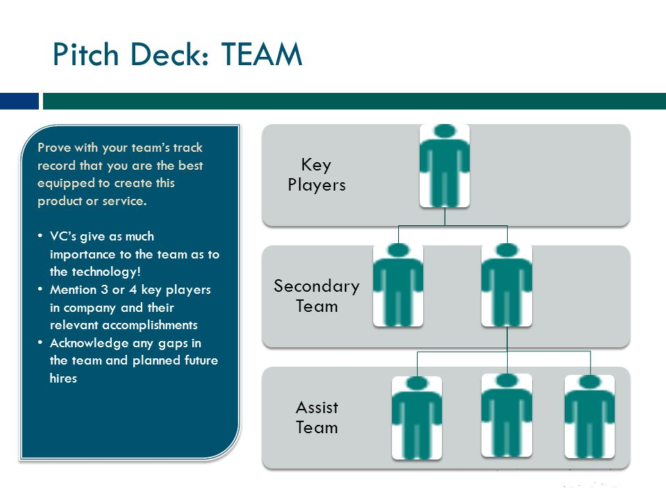 Pitch Deck: TEAM Prove with your team's track record that you are the best equipped to create this product or service. VC's give as much importance to