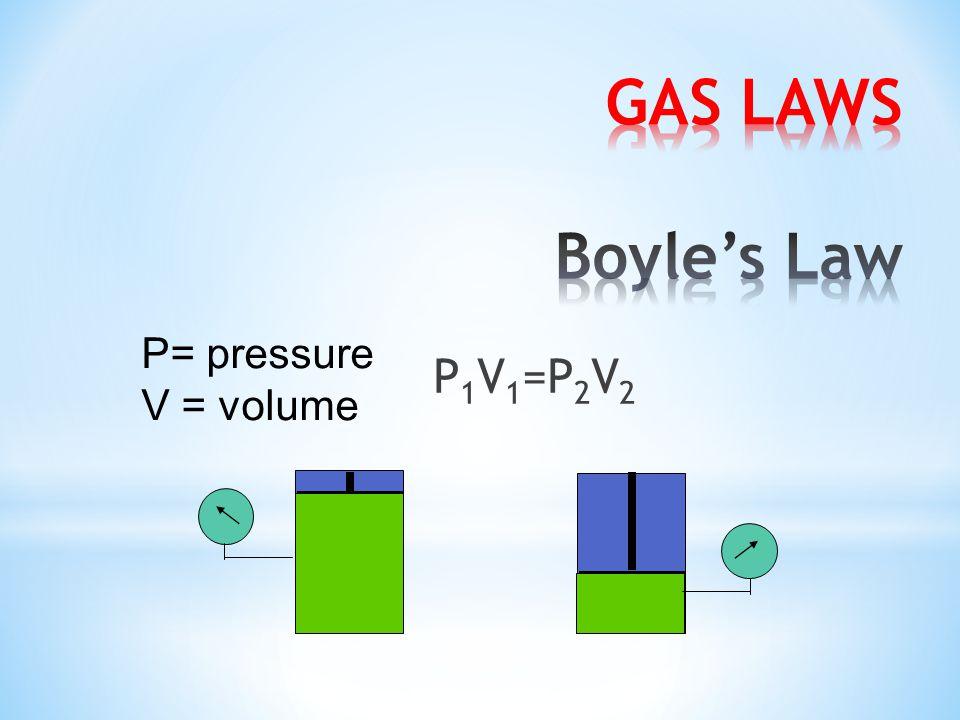 P 1 V 1 =P 2 V 2 P= pressure V = volume