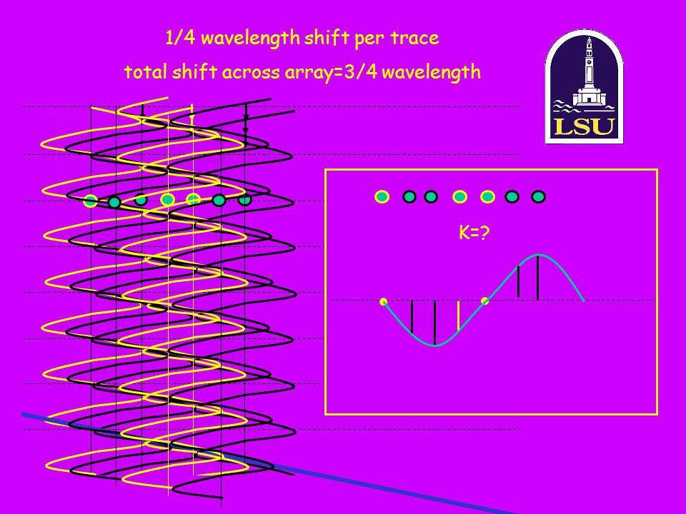 1/4 wavelength shift per trace total shift across array=3/4 wavelength K=?