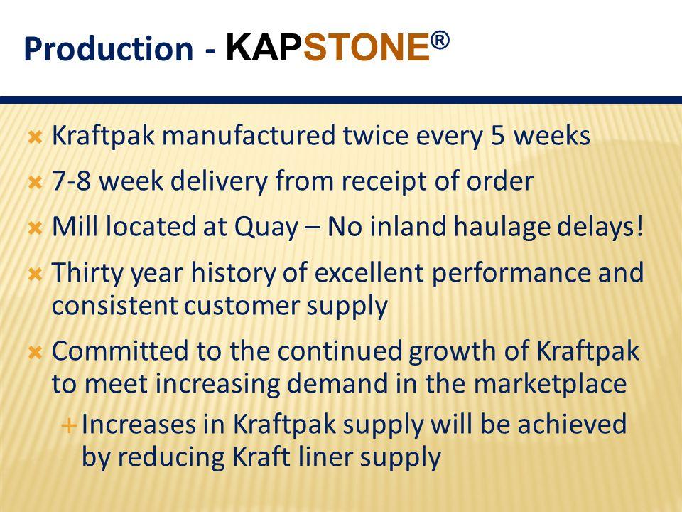 Production - KAPSTONE ®