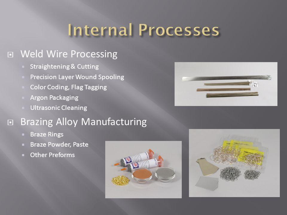  SPOP 301 & 308 Chemical Stripping  Abrasive Grit Blast, SPOP 218  Wet Cleaning, SPOP 209  Ultrasonic Cleaning
