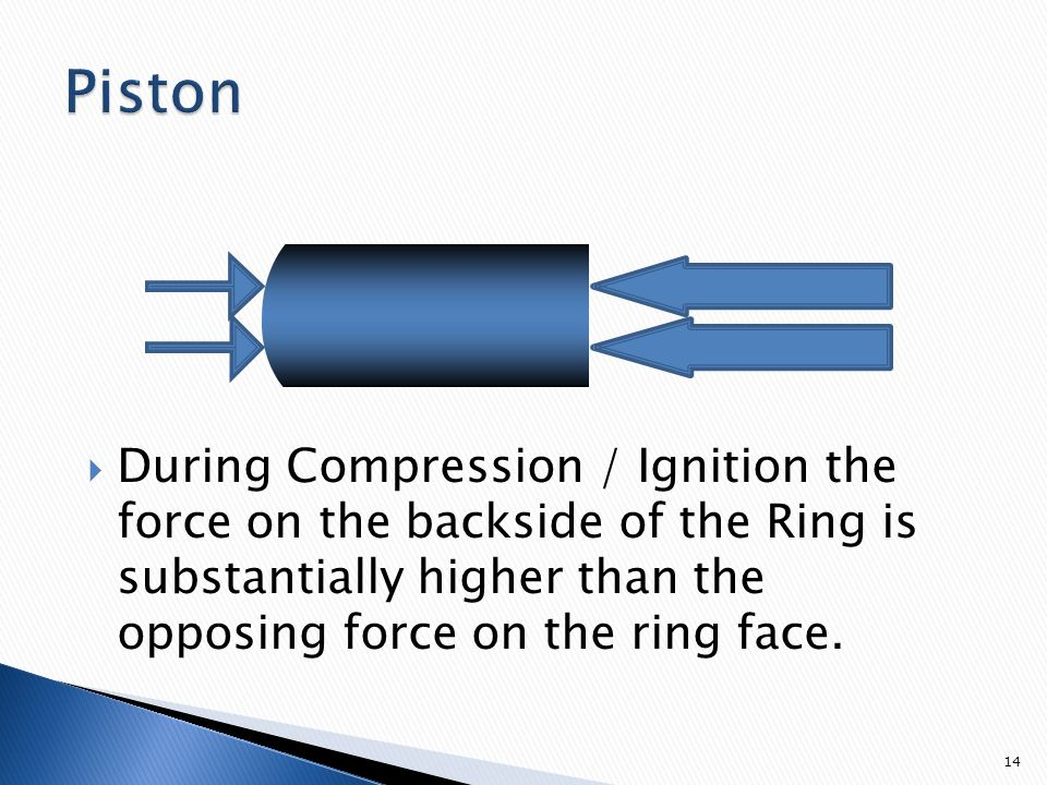 14  During Compression / Ignition the force on the backside of the Ring is substantially higher than the opposing force on the ring face.