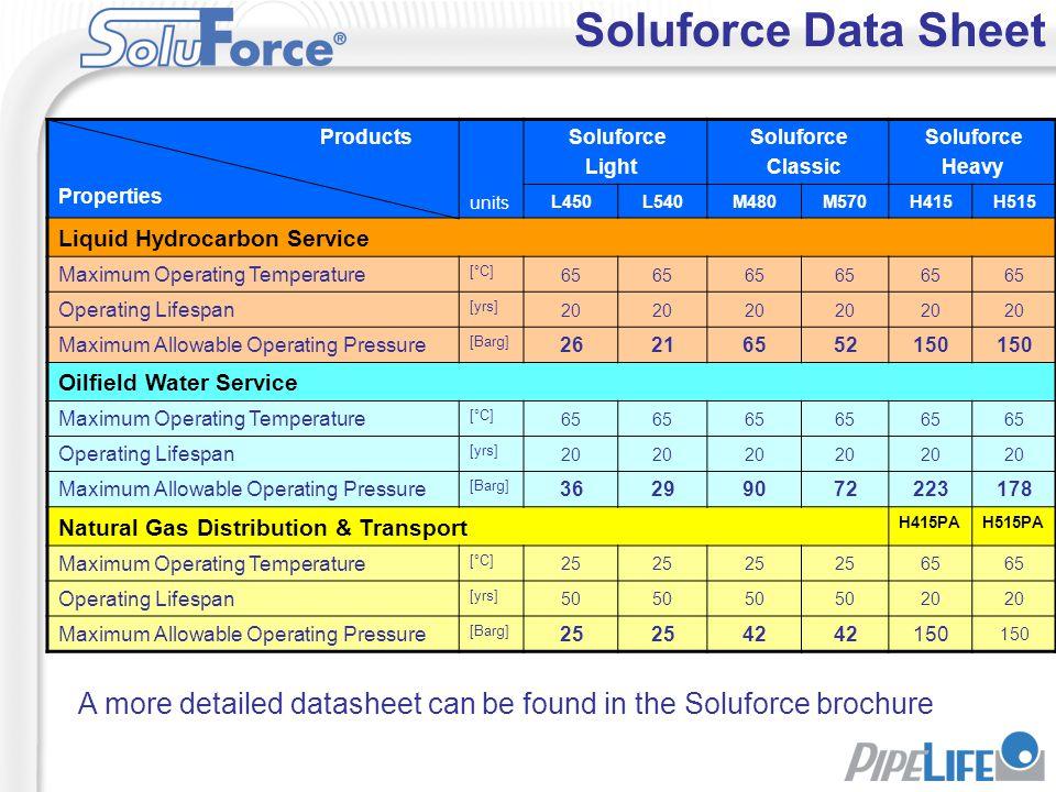 Products Properties units Soluforce Light Soluforce Classic Soluforce Heavy L450L540M480M570H415H515 Liquid Hydrocarbon Service Maximum Operating Temp