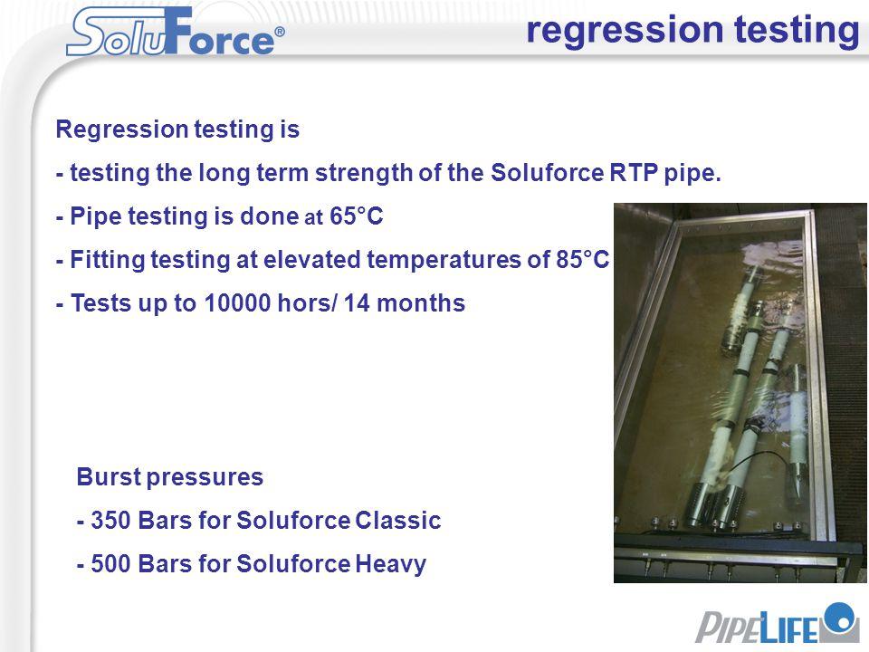 regression testing Burst pressures - 350 Bars for Soluforce Classic - 500 Bars for Soluforce Heavy Regression testing is - testing the long term stren