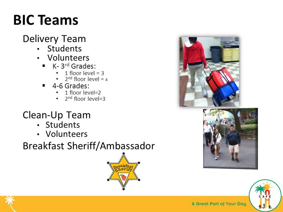 BIC Teams Delivery Team Students Volunteers  K- 3 rd Grades: 1 floor level = 3 2 nd floor level = 4  4-6 Grades: 1 floor level=2 2 nd floor level=3 Clean-Up Team Students Volunteers Breakfast Sheriff/Ambassador