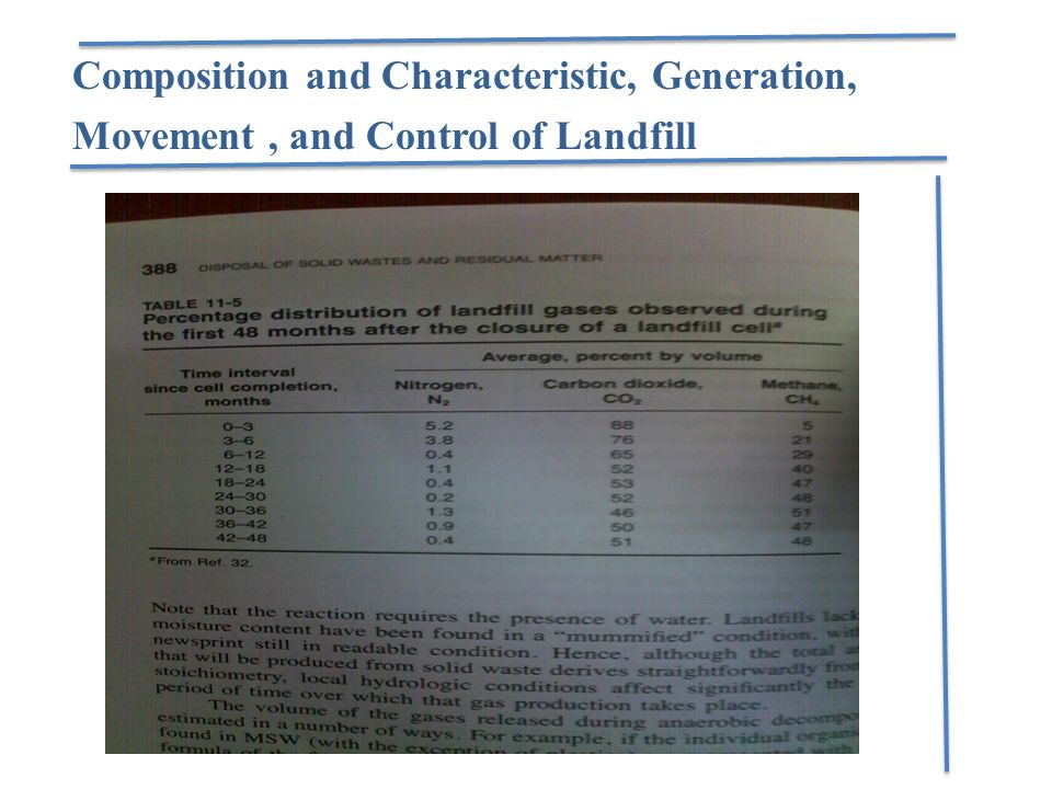 Composition and Characteristic, Generation, Movement, and Control of Landfill