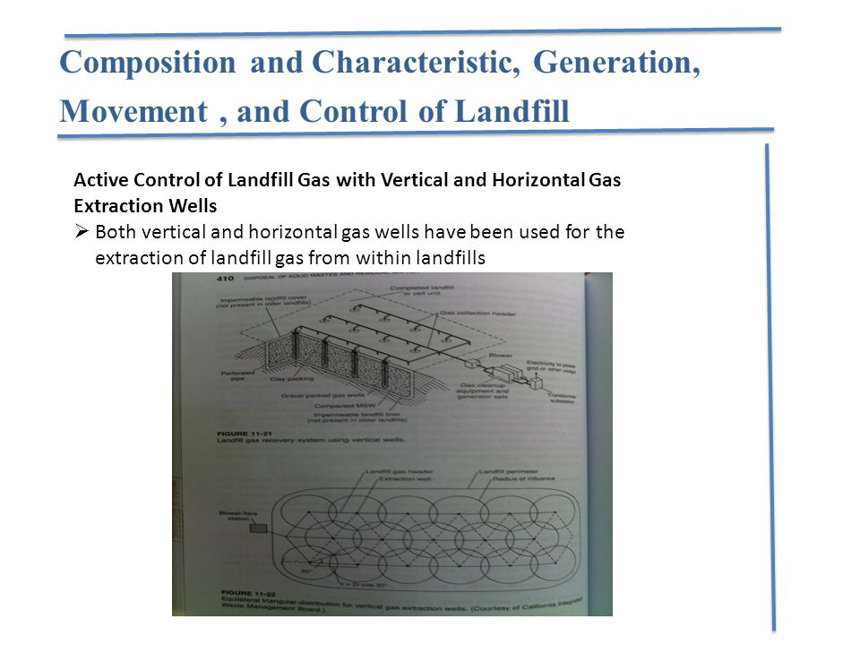 Composition and Characteristic, Generation, Movement, and Control of Landfill Active Control of Landfill Gas with Vertical and Horizontal Gas Extracti