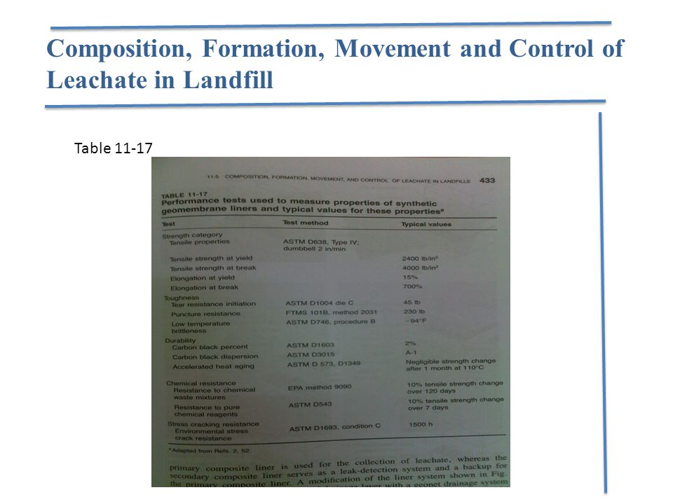 Composition, Formation, Movement and Control of Leachate in Landfill Table 11-17
