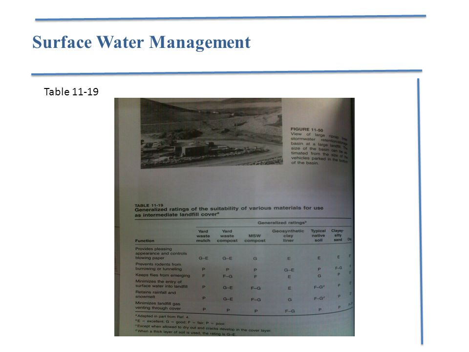 Surface Water Management Table 11-19