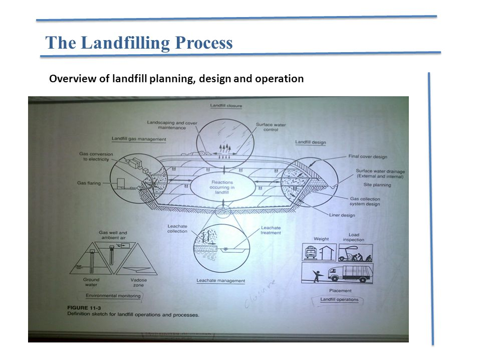 The Landfilling Process Overview of landfill planning, design and operation