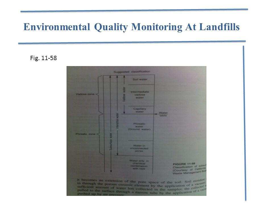 Environmental Quality Monitoring At Landfills Fig. 11-58