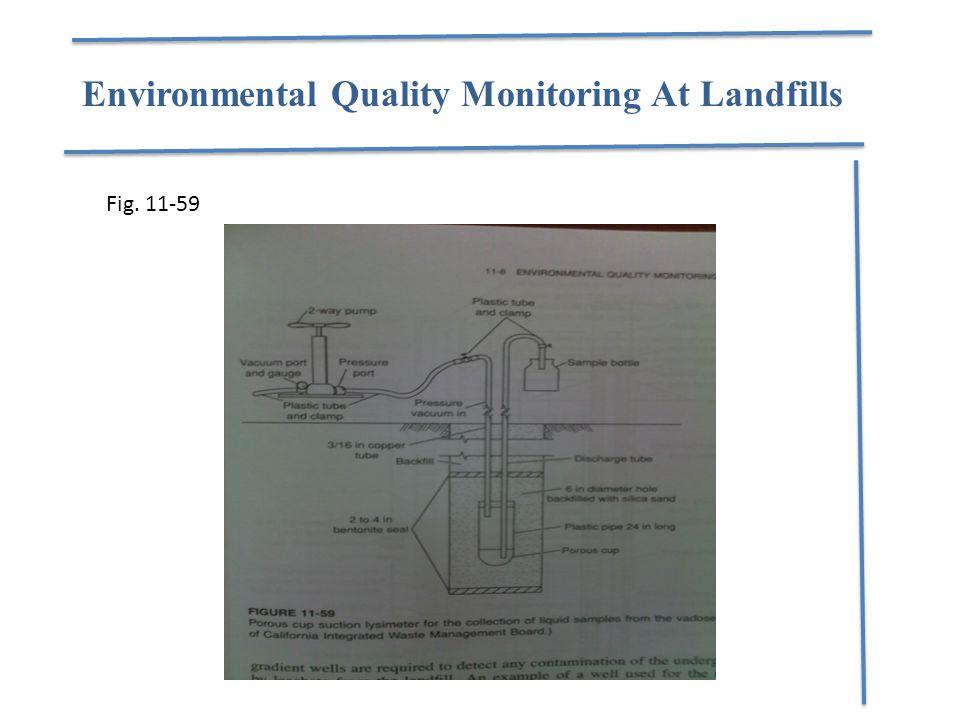 Environmental Quality Monitoring At Landfills Fig. 11-59