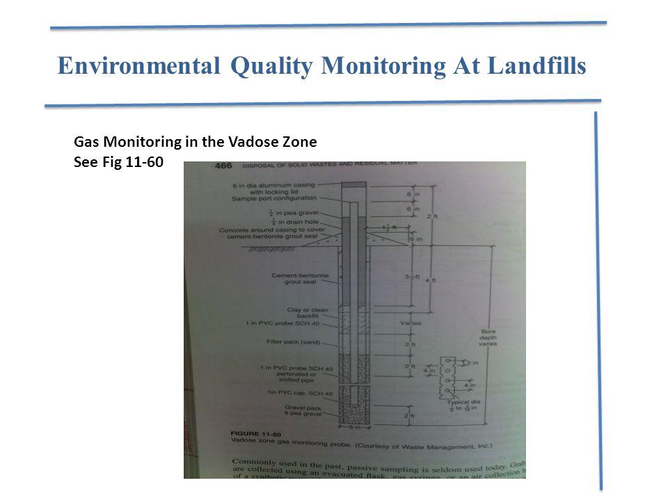 Environmental Quality Monitoring At Landfills Gas Monitoring in the Vadose Zone See Fig 11-60
