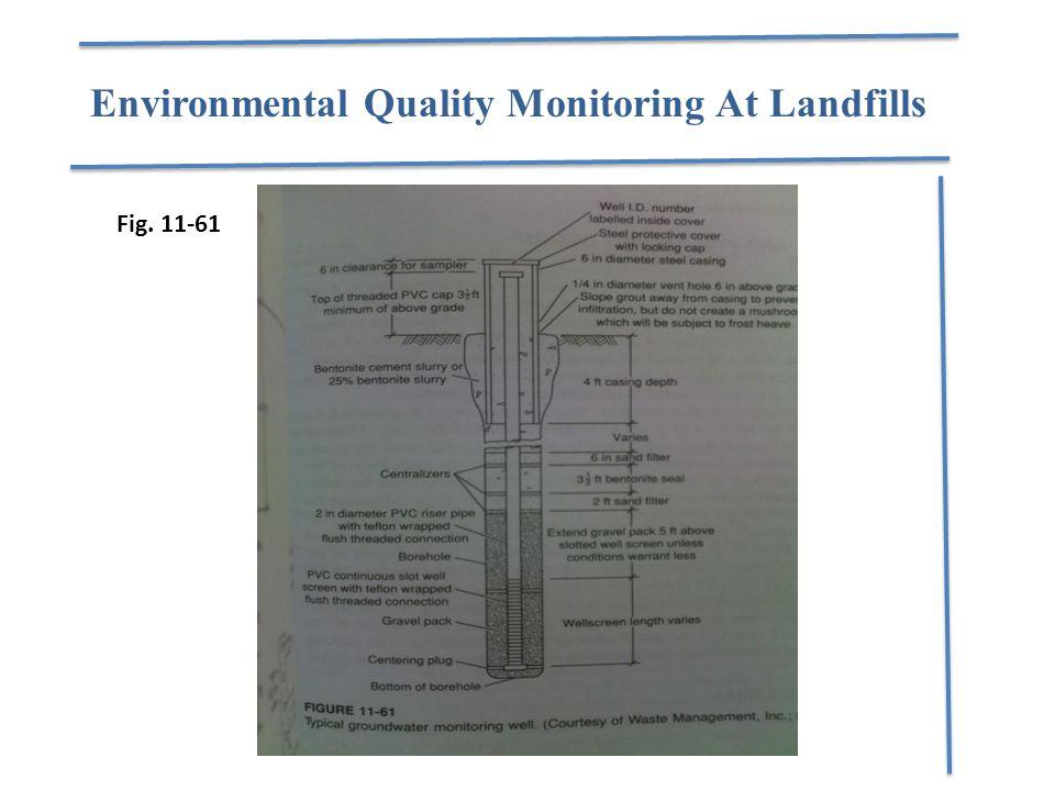Environmental Quality Monitoring At Landfills Fig. 11-61