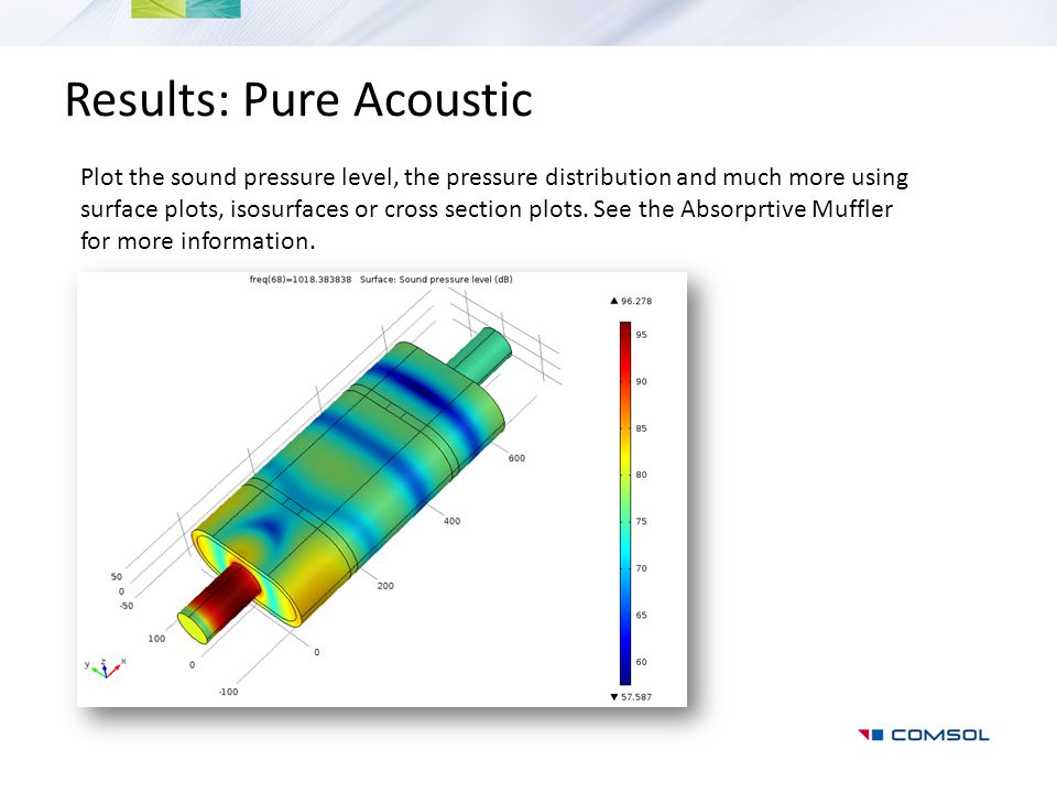 Results: Pure Acoustic Plot the sound pressure level, the pressure distribution and much more using surface plots, isosurfaces or cross section plots.