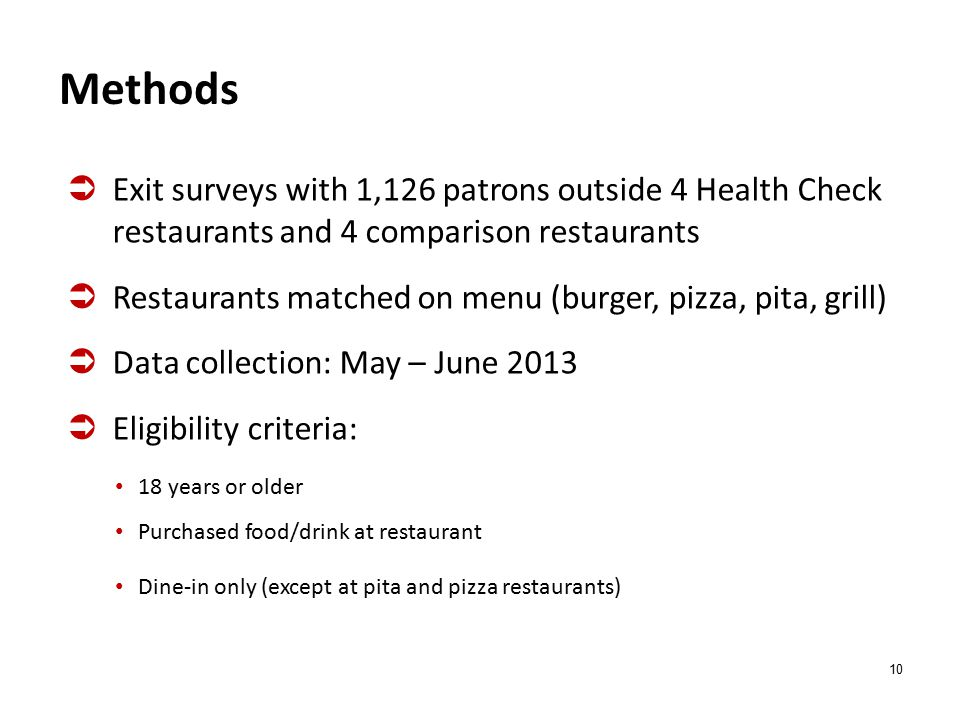 10 Methods  Exit surveys with 1,126 patrons outside 4 Health Check restaurants and 4 comparison restaurants  Restaurants matched on menu (burger, pizza, pita, grill)  Data collection: May – June 2013  Eligibility criteria: 18 years or older Purchased food/drink at restaurant Dine-in only (except at pita and pizza restaurants)
