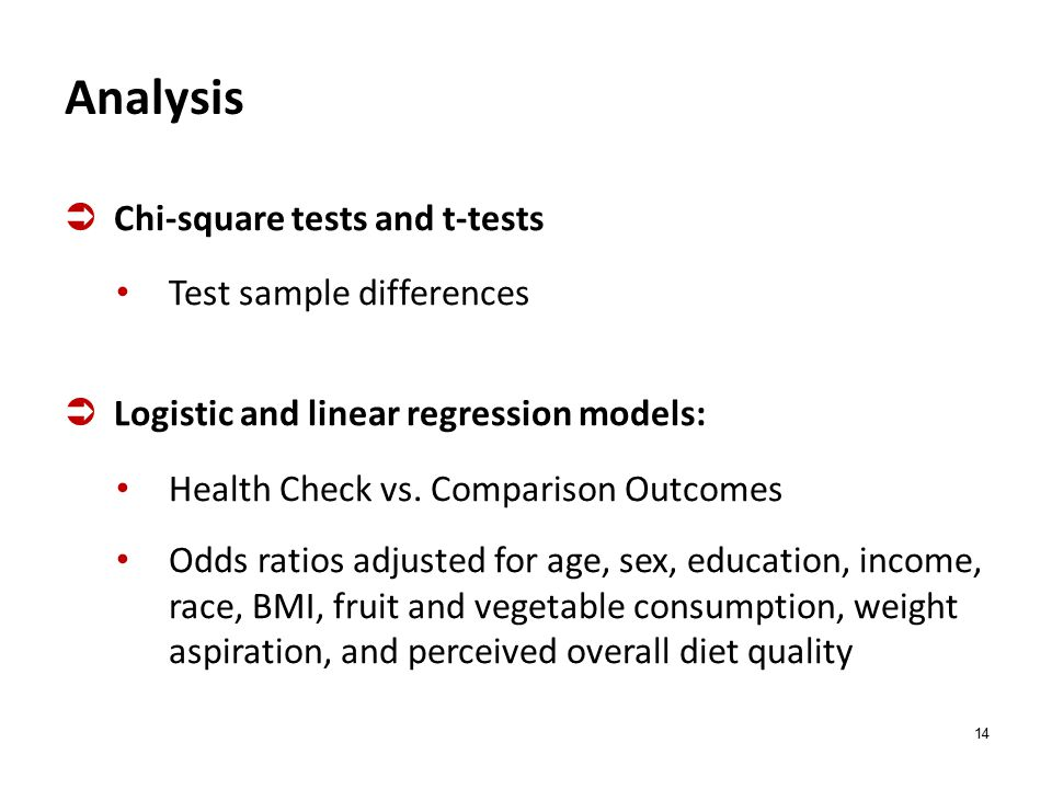 14 Analysis  Chi-square tests and t-tests Test sample differences  Logistic and linear regression models: Health Check vs.