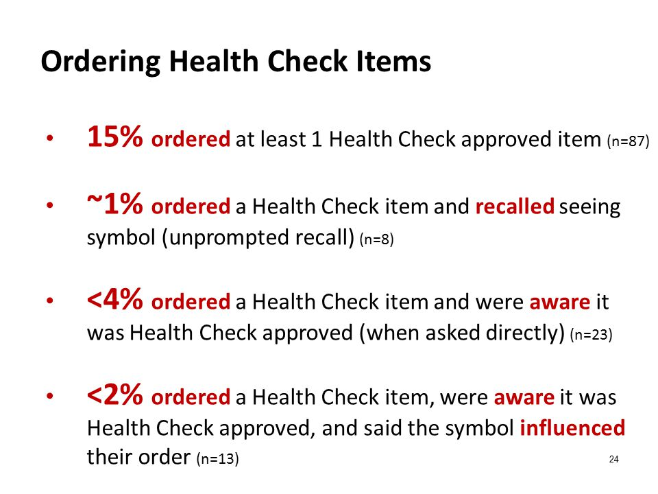 24 Ordering Health Check Items 15% ordered at least 1 Health Check approved item (n=87) ~1% ordered a Health Check item and recalled seeing symbol (unprompted recall) (n=8) <4% ordered a Health Check item and were aware it was Health Check approved (when asked directly) (n=23) <2% ordered a Health Check item, were aware it was Health Check approved, and said the symbol influenced their order (n=13)