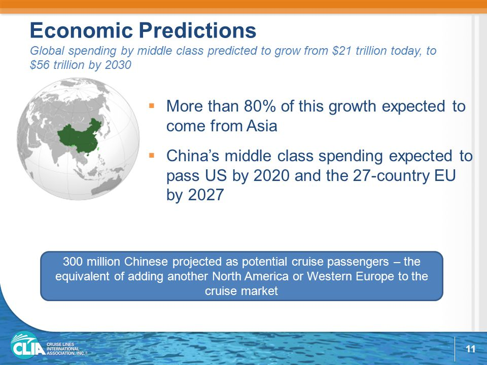 Economic Predictions Global spending by middle class predicted to grow from $21 trillion today, to $56 trillion by 2030  More than 80% of this growth expected to come from Asia  China's middle class spending expected to pass US by 2020 and the 27-country EU by 2027 300 million Chinese projected as potential cruise passengers – the equivalent of adding another North America or Western Europe to the cruise market 11