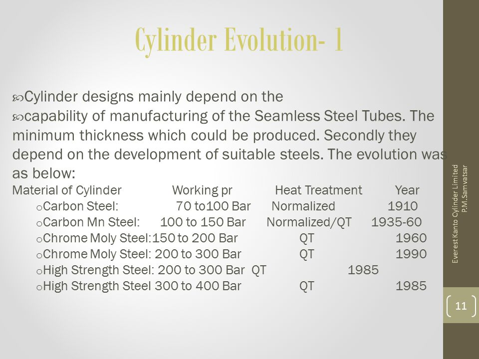 Cylinder Evolution- 1  Cylinder designs mainly depend on the  capability of manufacturing of the Seamless Steel Tubes. The minimum thickness which c