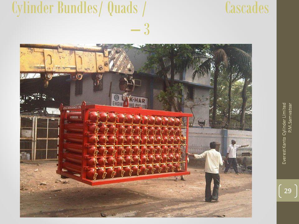 Cylinder Bundles/ Quads / Cascades – 3 Everest Kanto Cylinder Limited P.M.Samvatsar 29