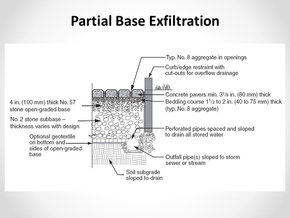 Partial Base Exfiltration