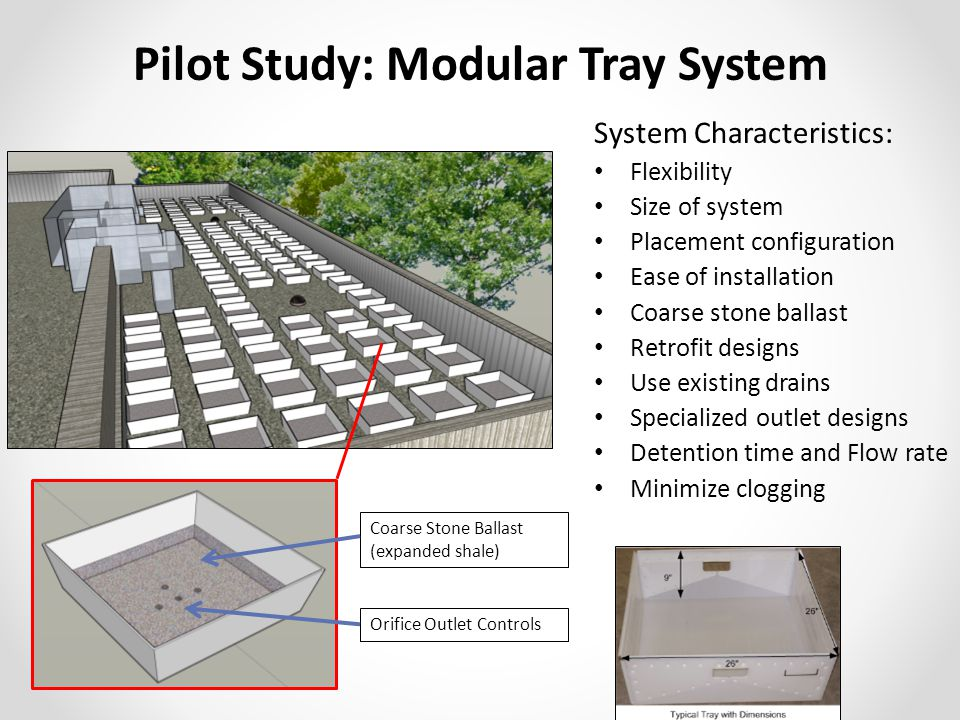 Pilot Study: Modular Tray System System Characteristics: Flexibility Size of system Placement configuration Ease of installation Coarse stone ballast Retrofit designs Use existing drains Specialized outlet designs Detention time and Flow rate Minimize clogging Coarse Stone Ballast (expanded shale) Orifice Outlet Controls