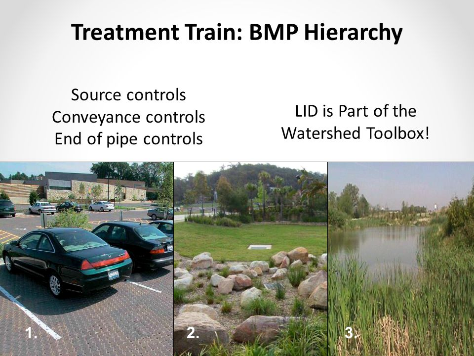 1.2.3. Treatment Train: BMP Hierarchy Source controls Conveyance controls End of pipe controls LID is Part of the Watershed Toolbox!