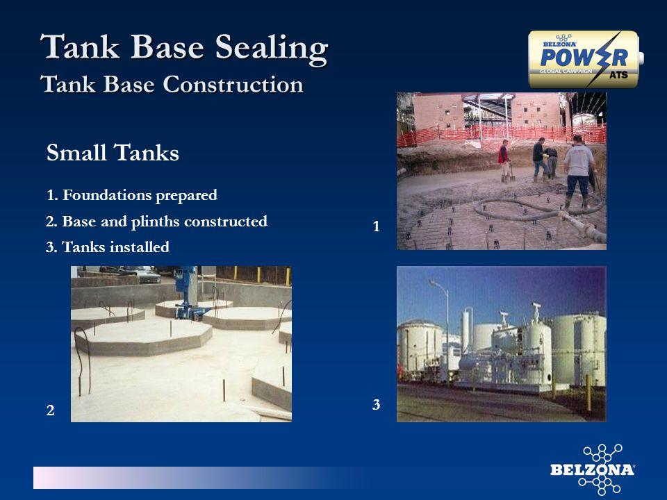 1. Foundations prepared 2. Base and plinths constructed 3. Tanks installed Tank Base Sealing Tank Base Construction Small Tanks 1 2 3