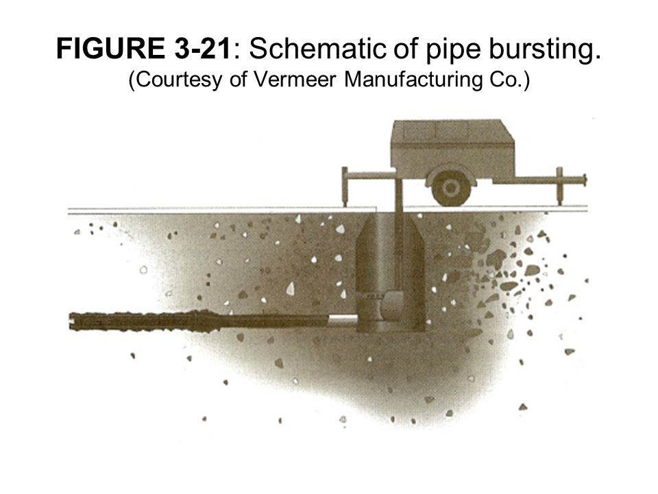 FIGURE 3-21: Schematic of pipe bursting. (Courtesy of Vermeer Manufacturing Co.)