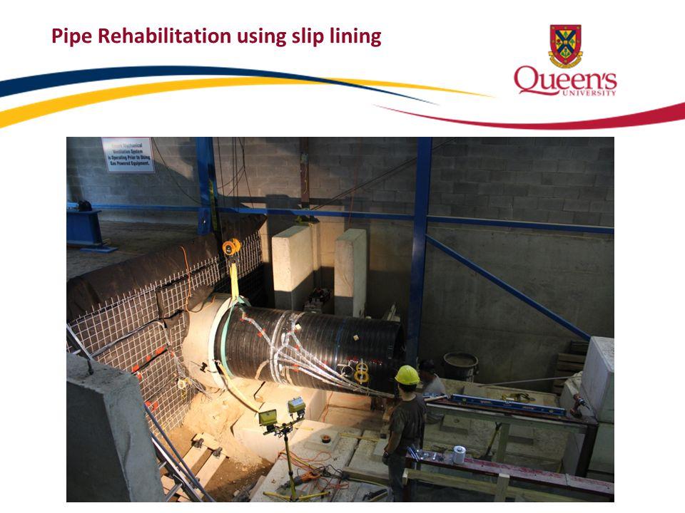 Pipe Rehabilitation using slip lining