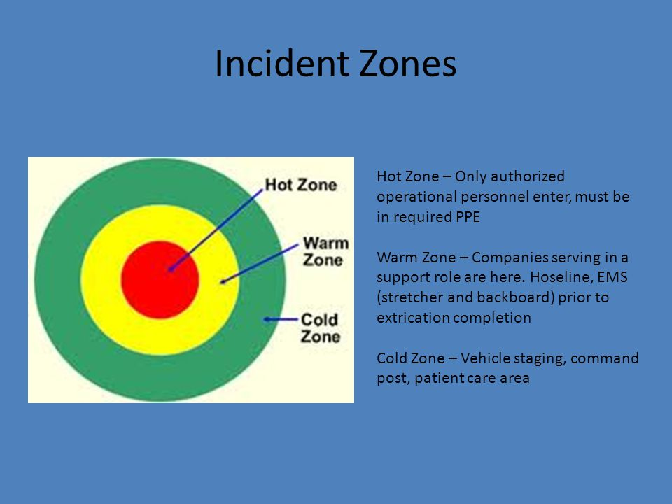 Incident Zones Hot Zone – Only authorized operational personnel enter, must be in required PPE Warm Zone – Companies serving in a support role are her