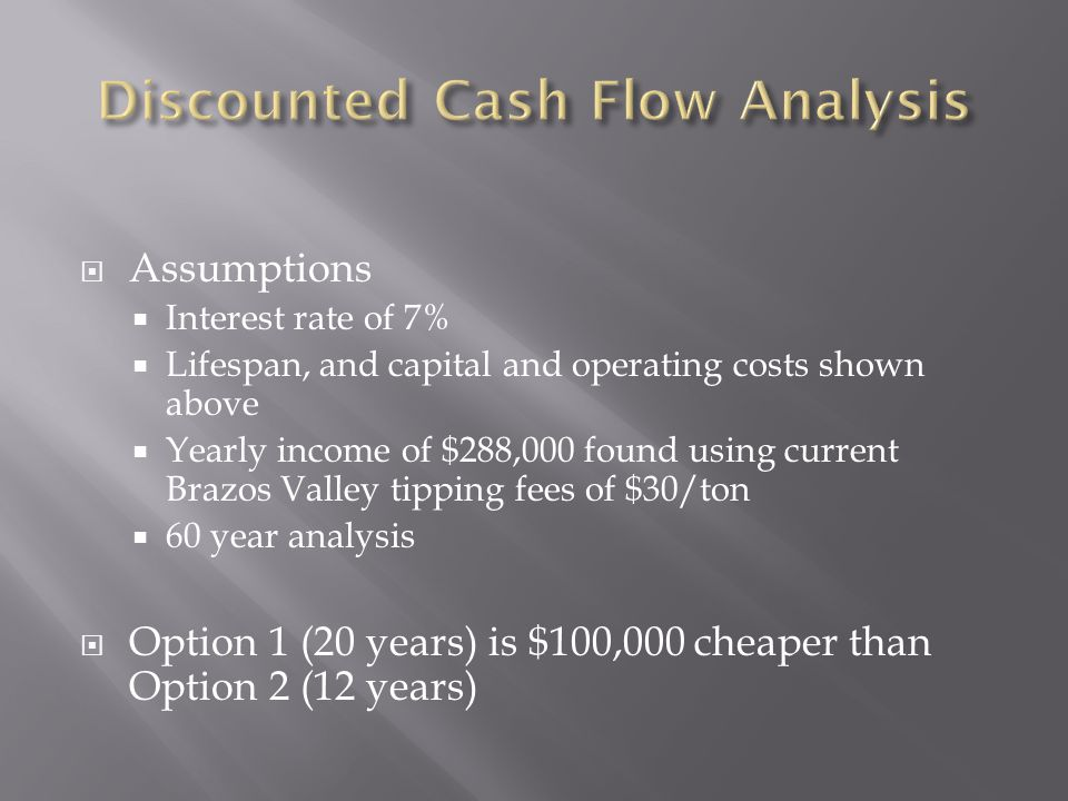  Assumptions  Interest rate of 7%  Lifespan, and capital and operating costs shown above  Yearly income of $288,000 found using current Brazos Valley tipping fees of $30/ton  60 year analysis  Option 1 (20 years) is $100,000 cheaper than Option 2 (12 years)
