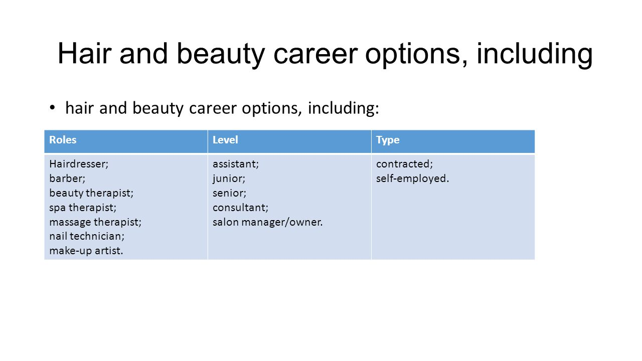 Hair and beauty career options, including hair and beauty career options, including: RolesLevelType Hairdresser; barber; beauty therapist; spa therapist; massage therapist; nail technician; make-up artist.