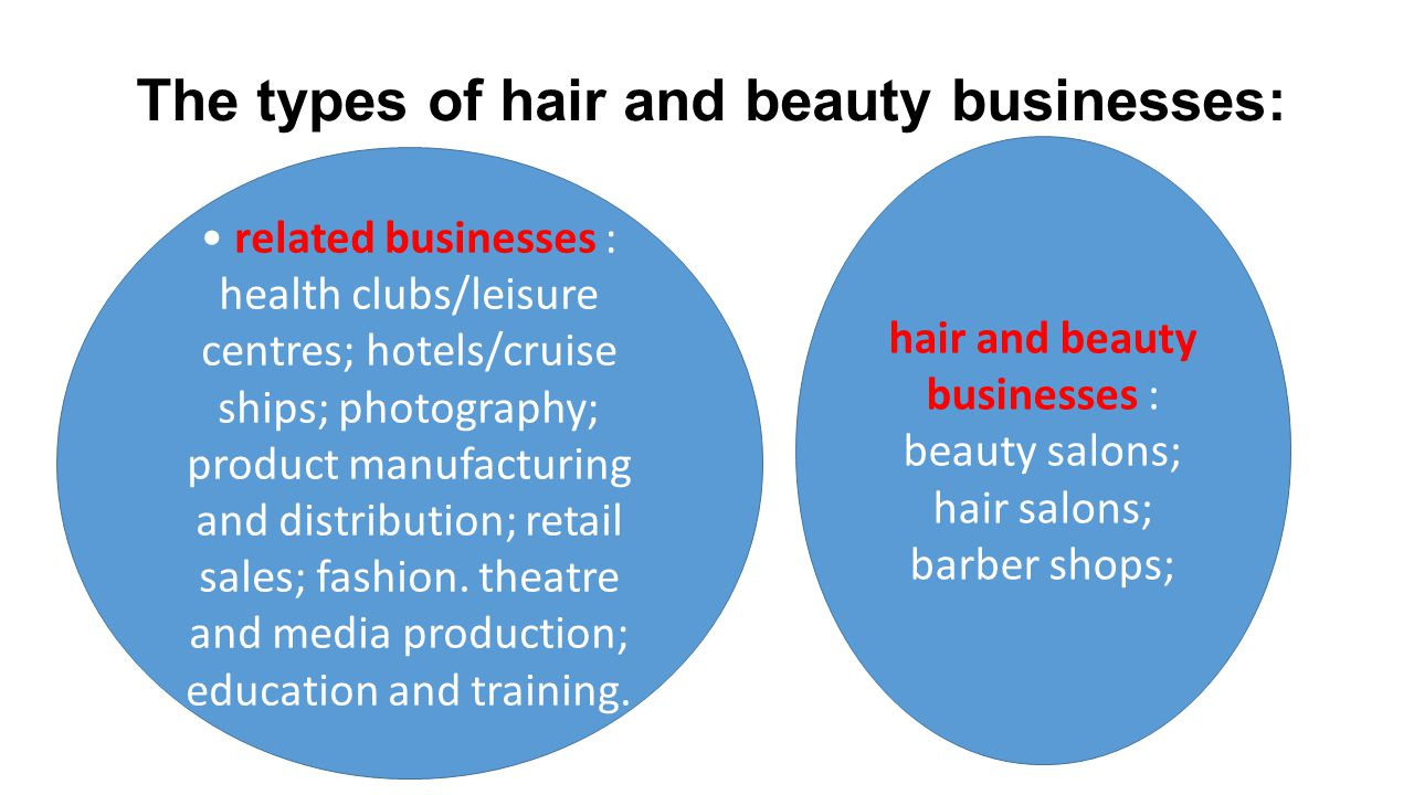 The types of hair and beauty businesses: hair and beauty businesses : beauty salons; hair salons; barber shops; related businesses : health clubs/leisure centres; hotels/cruise ships; photography; product manufacturing and distribution; retail sales; fashion.