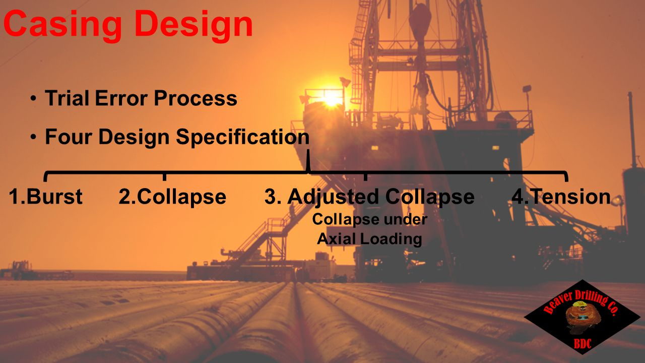 Trial Error Process Four Design Specification 1.Burst4.Tension2.Collapse3.
