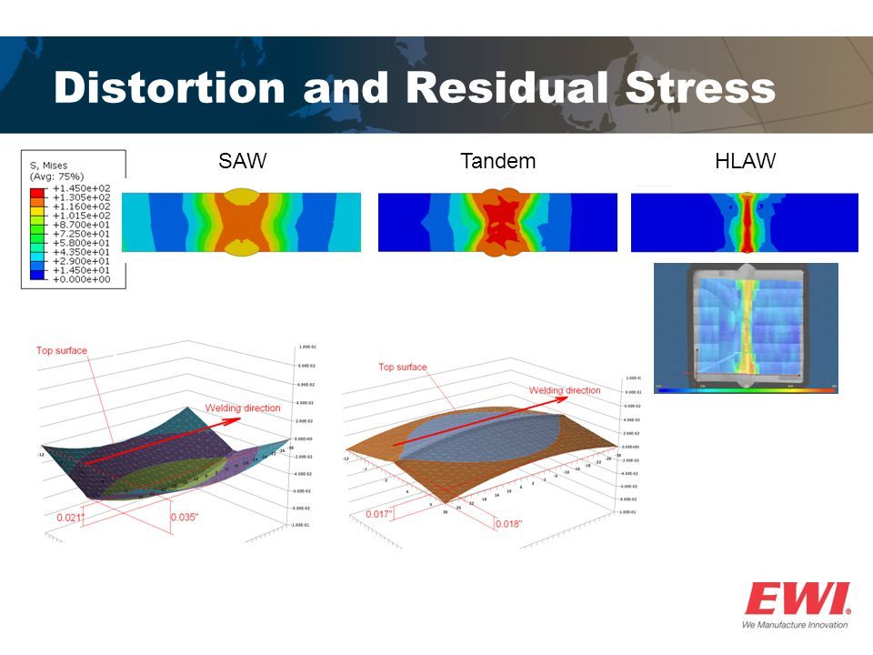 Distortion and Residual Stress SAWTandemHLAW