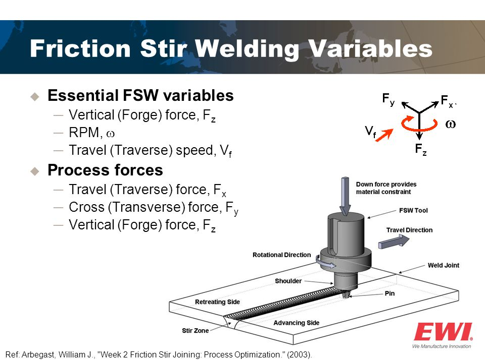Friction Stir Welding Variables  Essential FSW variables ─Vertical (Forge) force, F z ─RPM,  ─Travel (Traverse) speed, V f  Process forces ─Travel