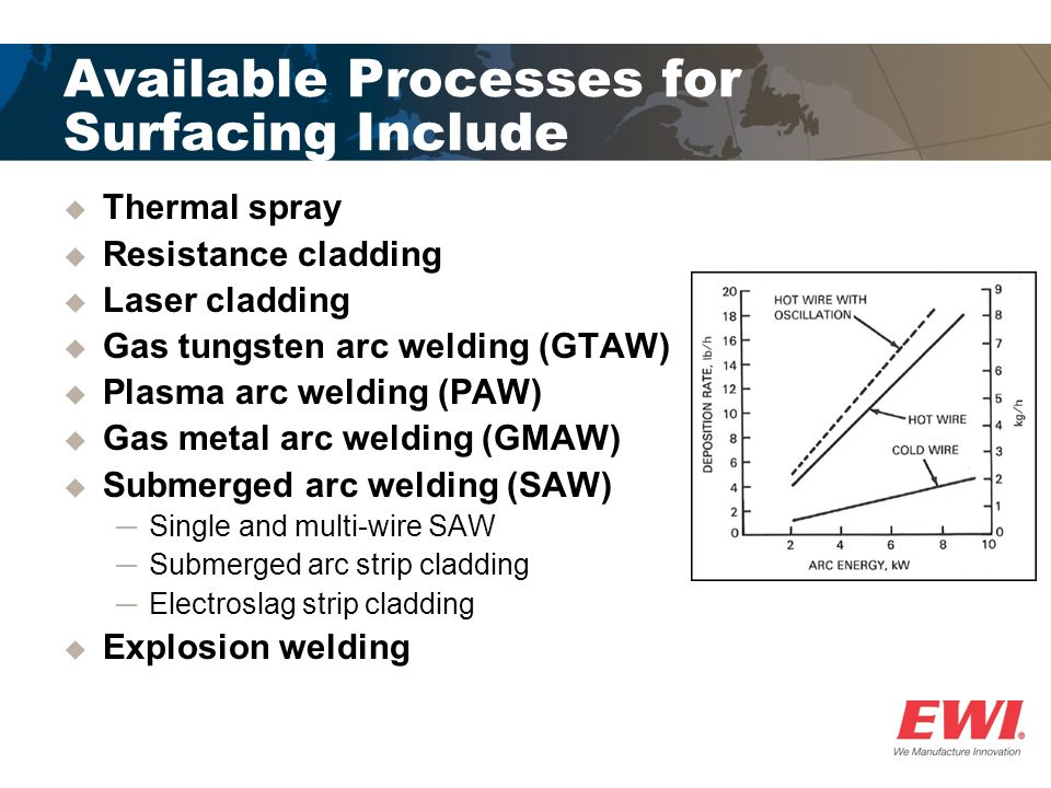 Available Processes for Surfacing Include  Thermal spray  Resistance cladding  Laser cladding  Gas tungsten arc welding (GTAW)  Plasma arc welding (PAW)  Gas metal arc welding (GMAW)  Submerged arc welding (SAW) ─Single and multi-wire SAW ─Submerged arc strip cladding ─Electroslag strip cladding  Explosion welding