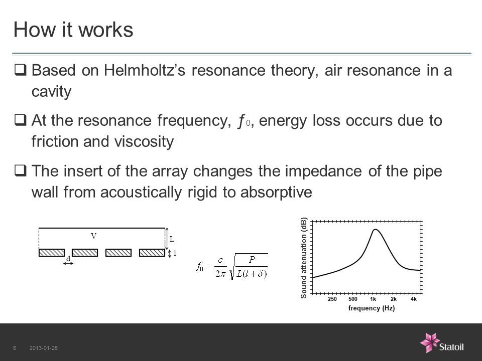 2013-01-256  Based on Helmholtz's resonance theory, air resonance in a cavity  At the resonance frequency, ƒ 0, energy loss occurs due to friction a