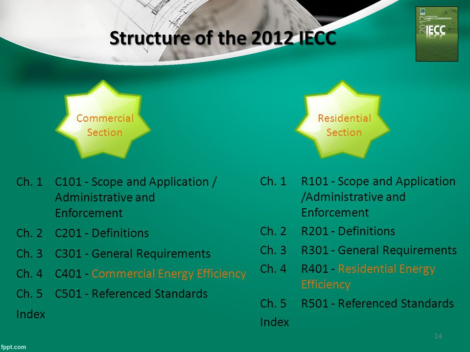 Structure of the 2012 IECC 14 Ch. 1C101 - Scope and Application / Administrative and Enforcement Ch. 2C201 - Definitions Ch. 3C301 - General Requireme