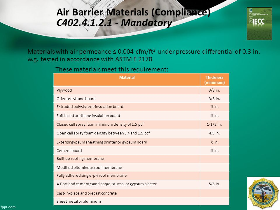 36 Materials with air permeance ≤ 0.004 cfm/ft 2 under pressure differential of 0.3 in. w.g. tested in accordance with ASTM E 2178 These materials mee
