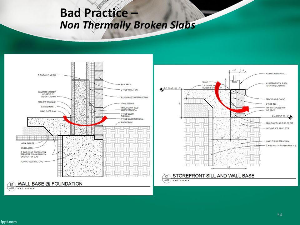 54 Bad Practice – Non Thermally Broken Slabs