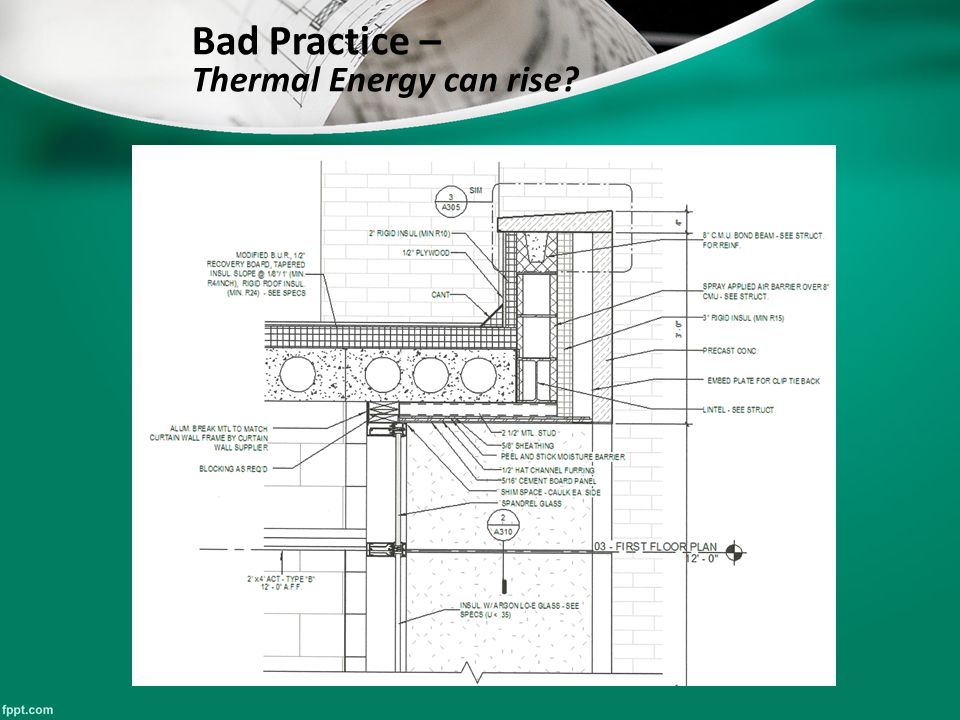 Bad Practice – Thermal Energy can rise
