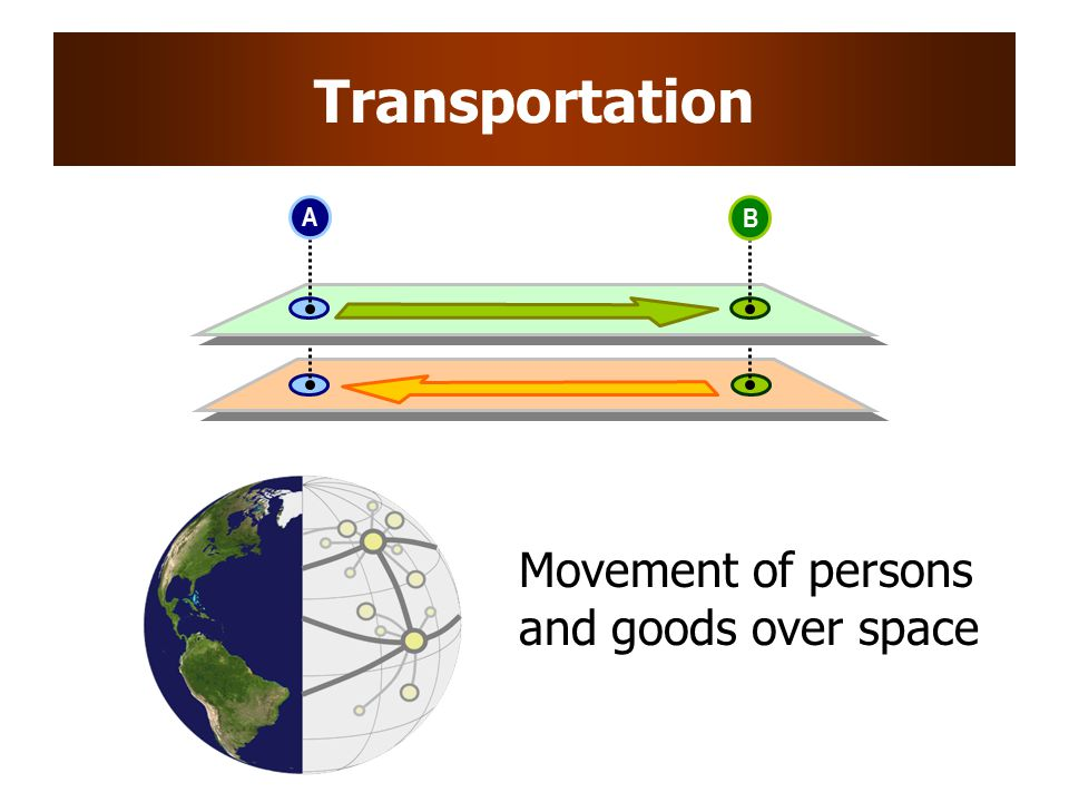 Transportation Movement of persons and goods over space A B