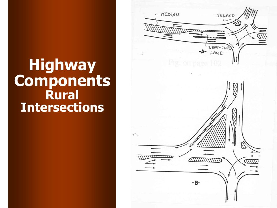 Highway Components Rural Intersections