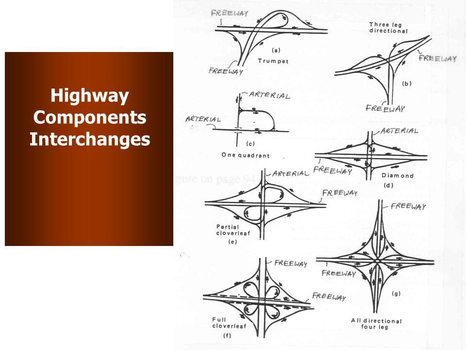 Highway Components Interchanges