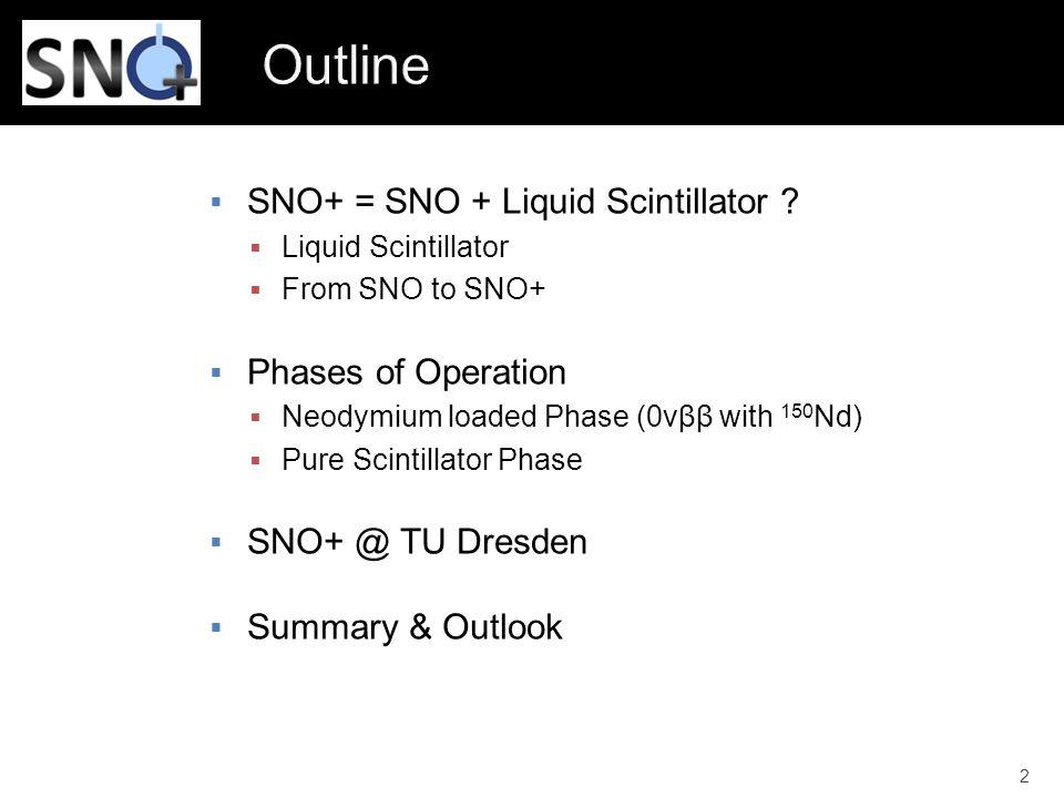 2  SNO+ = SNO + Liquid Scintillator .
