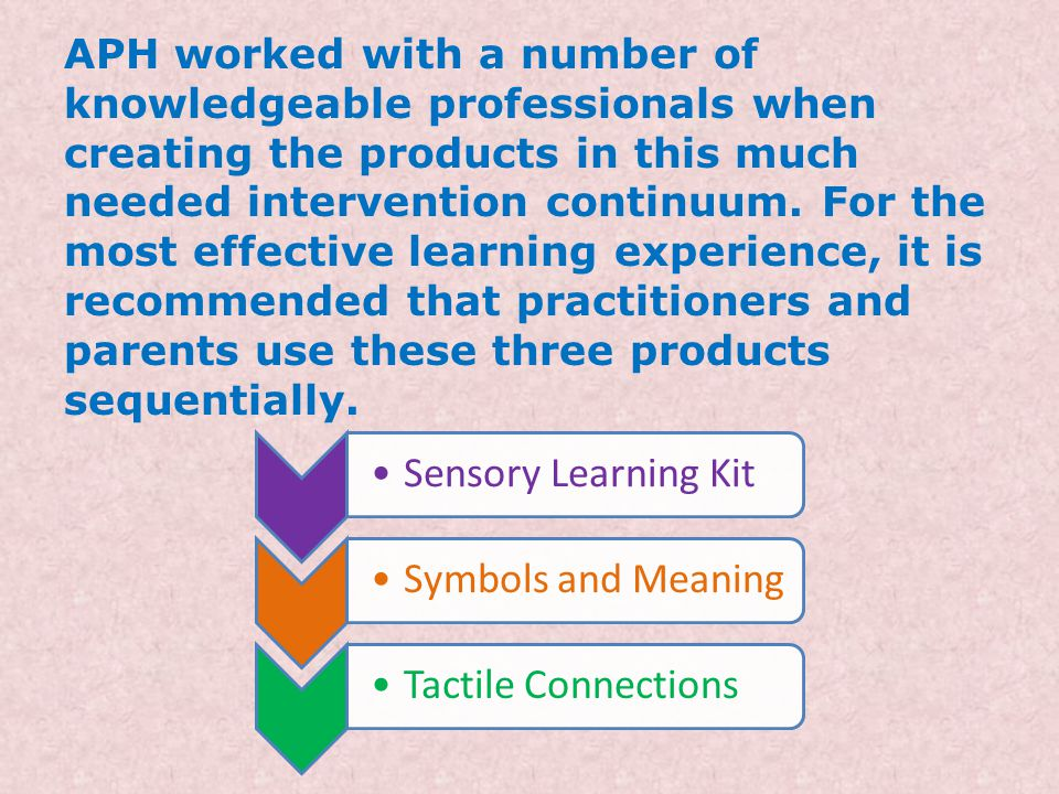 Tactile Connections This kit contains many of the essential components needed to create an effective tactile communication system – from an individual