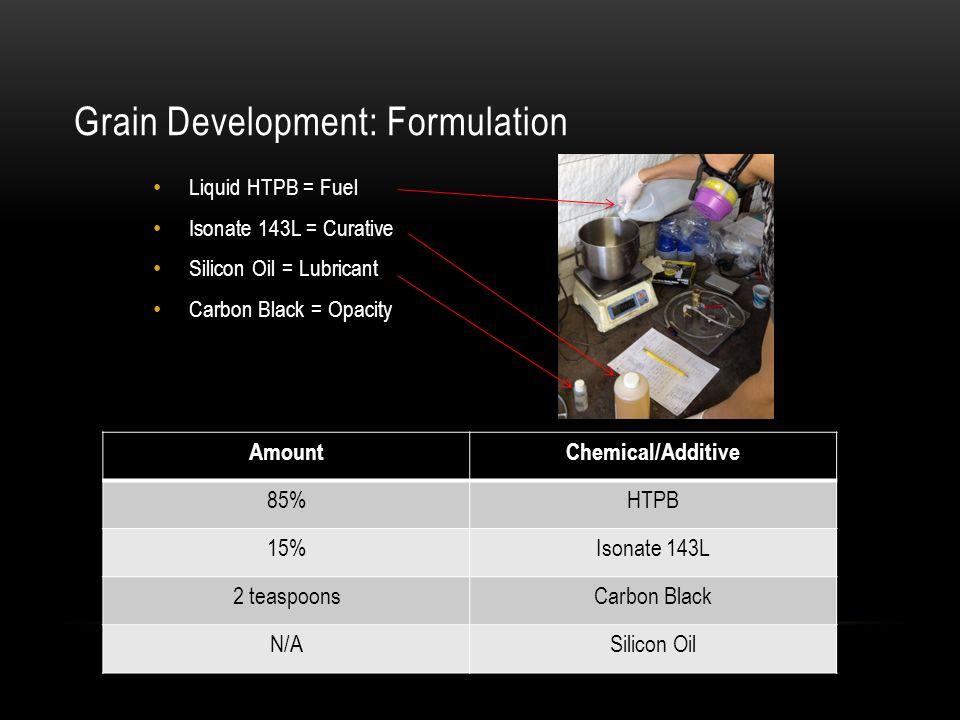 Grain Development: Formulation Liquid HTPB = Fuel Isonate 143L = Curative Silicon Oil = Lubricant Carbon Black = Opacity AmountChemical/Additive 85%HT